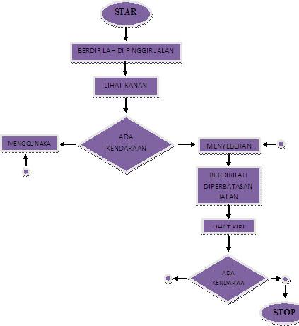 Langkah Langkah Membuat Alat Peraga Sederhana Matematika