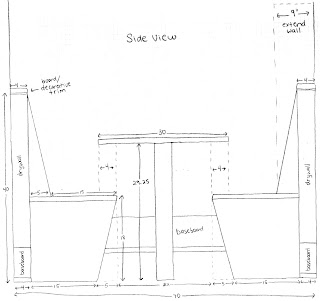 Kitchen Bench Woodworking Talk Woodworkers Forum