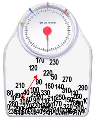 27 Cool and Creative Weigh scales (30) 24