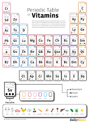 Creative and Cool Uses of the Periodic Table (27) 3