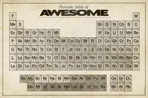 Creative and cool uses of the periodic table creative and cool uses of the periodic table 27 14 urtaz Choice Image