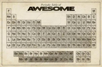 Creative and Cool Uses of the Periodic Table (27) 14