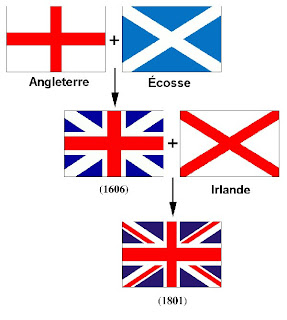Flags_of_the_Union_Jack-fr