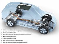 BMW X5 Hybrid Under the Hood