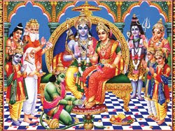 Shree Ram's Chart-An example of Argala,Rashi Drishti and Grah Drishti