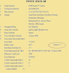 PROFIL  SMPN 97 JAKARTA