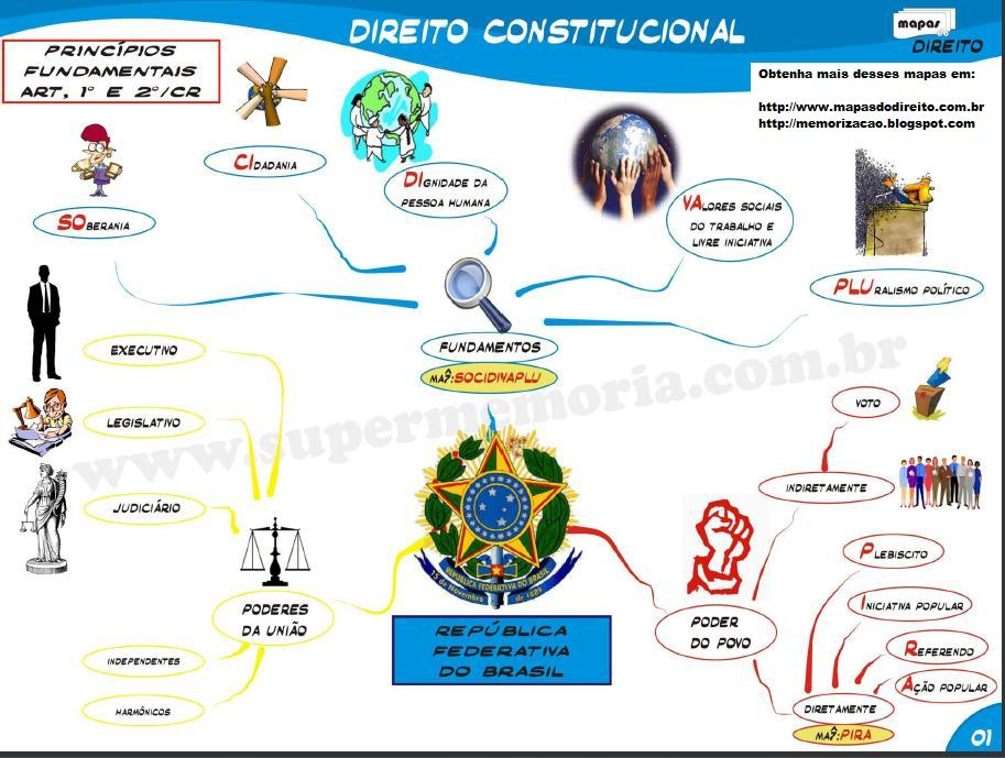 [Mapa+Constitucional+01.jpg]