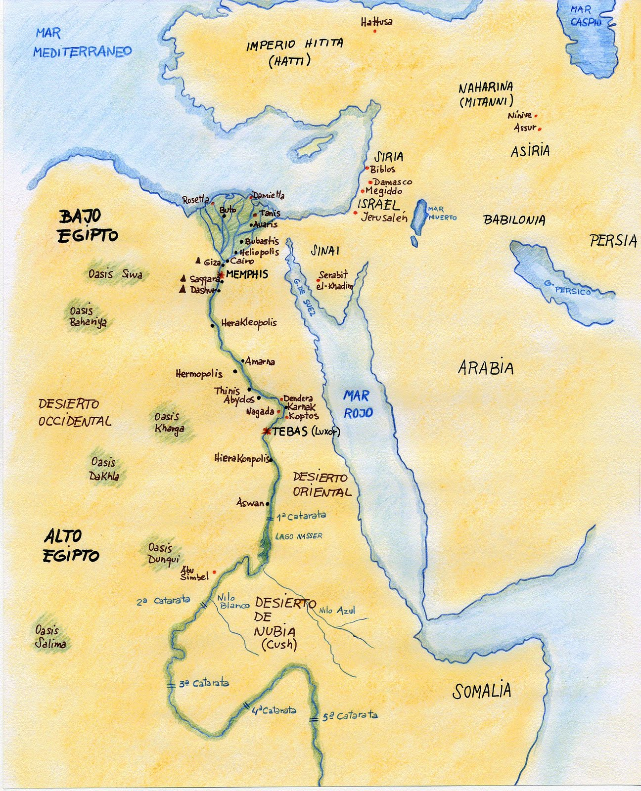 Egiptologia Principales ciudades