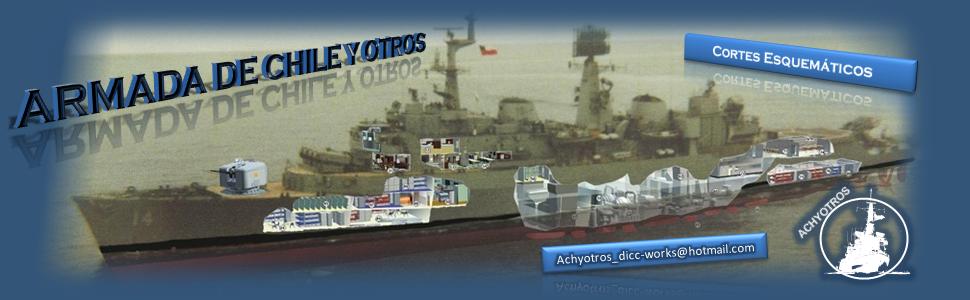 Armada de Chile y Otros: Cortes Esquemáticos