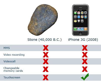 el mejor celular habido y por haber