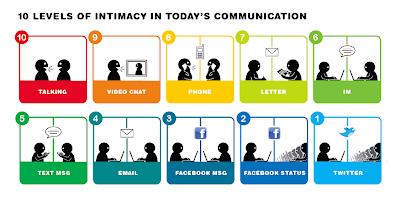 comunicacion intimidad 10
