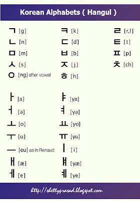 How to write aish in korean