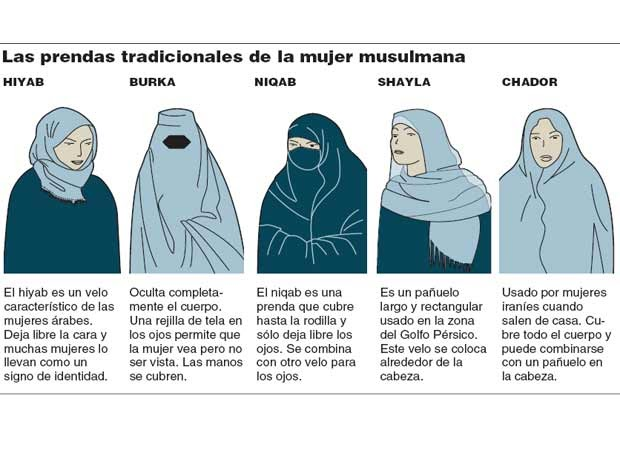 prostitutas en el islam nombres de prostitutas