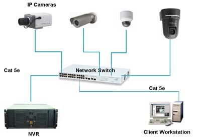 Xlr Plug Wiring Diagram Further Trrs Headphone Jack together with Car Stereo Wiring Diagrams besides 8 Pin Din Connector Wiring Diagram moreover I  Mic Wiring Diagram as well Ipod Plug Wiring Diagram. on din connector wiring diagram