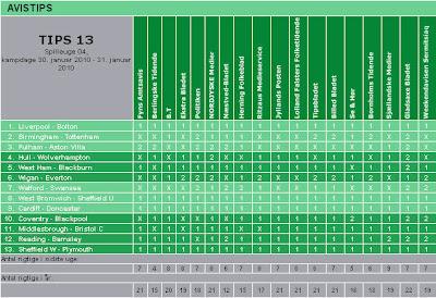 danske spil tips 13 resultater lørdag