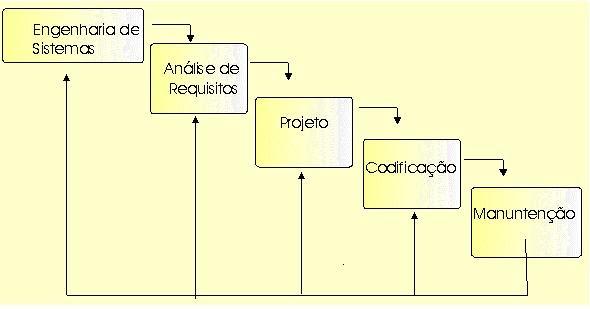 molecular nutrition 2003