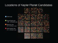 Planet Candidates in the Habitable Zone