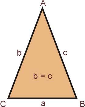 Nombre del triangulo con 2 lados iguales