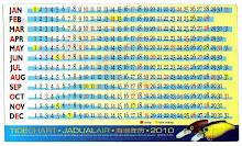Jadual Air Laut 2010