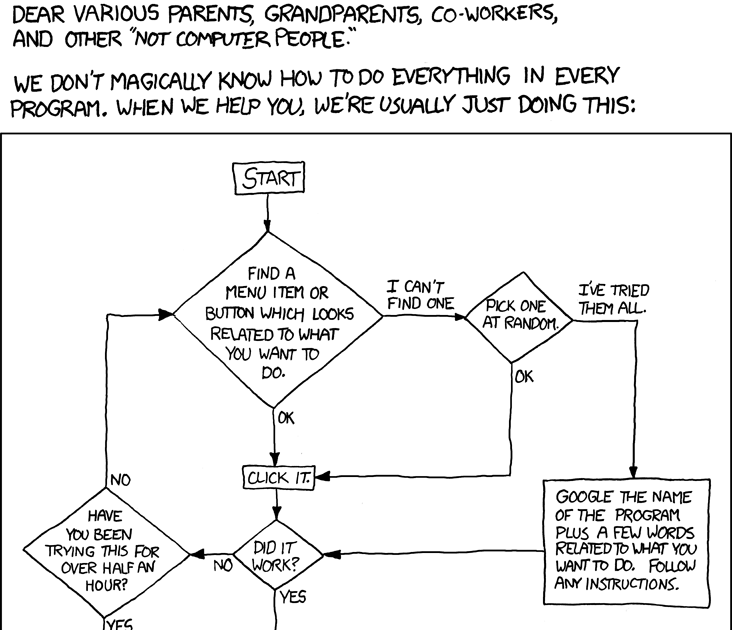 Xkcd Sucks Comic 627 Megan Whos Your Daddy