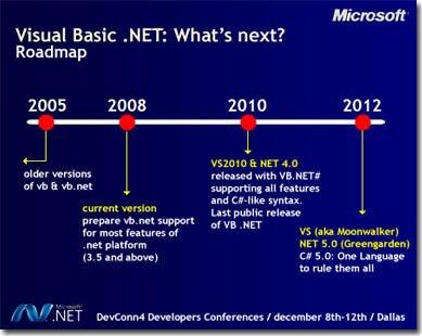 Roadmap de VB.NET presentado en DevConn4