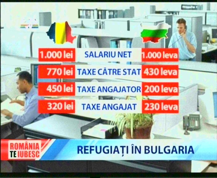 Salariu net, taxe catre stat, taxe angajator, taxe angajat la firme Romania vs Bulgaria