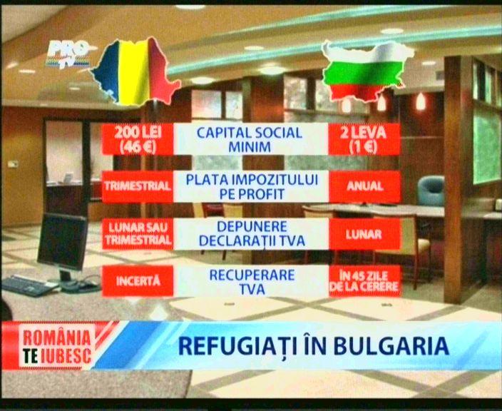 Capital social minim, plata impozitului pe profit, depunere declaratii TVA firme Romania vs Bulgaria