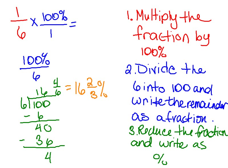 how to turn a fraction into a decimal 6th grade
