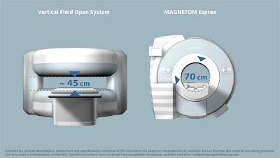 MAGNETOM Espree - Siemens Healthineers USA