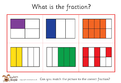for the following fraction topics: What is a Fraction, Fraction ...
