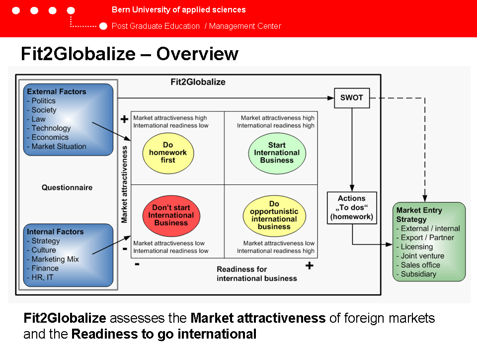 """international business and foreign market entry Ellis, pd (2000), """"social ties and foreign market entry,"""" journal of international business studies, 31(3): 443-469 social ties and foreign market entry."""