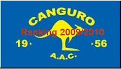 Ranking 2009/10