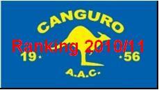 Ranking 2010/11