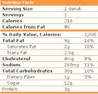 Nobody Likes A Jerk Donuts Vs Pop Tarts The Debate Rages On