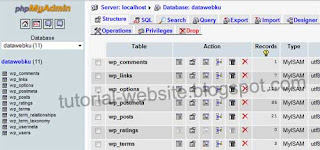 tutorial website 10 Cara Instalasi WordPress Di Local Host