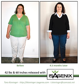 Isagenix Info