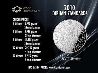 Dirham Kelantan