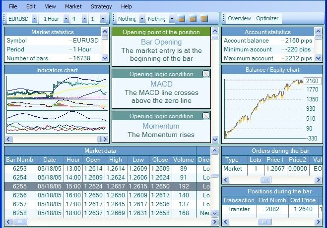 cmstrader currency trading trade forex online with - Best Currency Trader