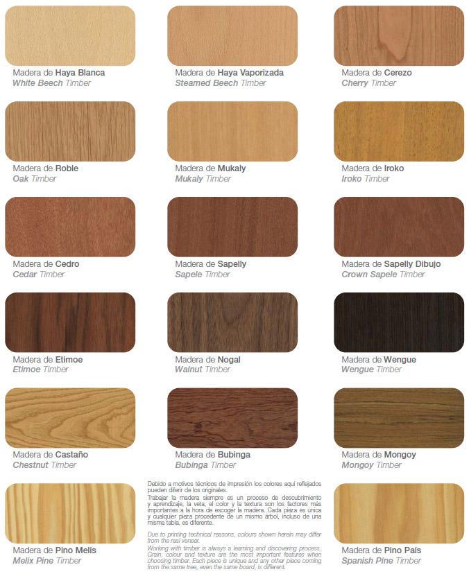 Acabados de la madera de las puertas docavi artideco - Tipos suelos de madera ...