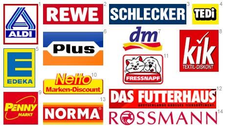 El blog de las marcas blancas todo sobre las marcas blancas - Empresas en inglaterra ...