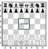 el centro del tablero de ajedrez