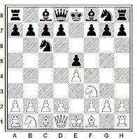 Jugadas de desarrollo en una apertura de ajedrez