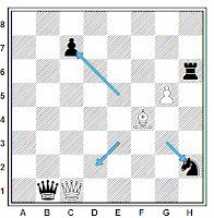 Como captura en ajedrez el alfil