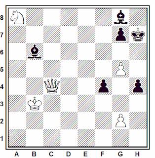 Problema número 204 en problemas de ajedrez