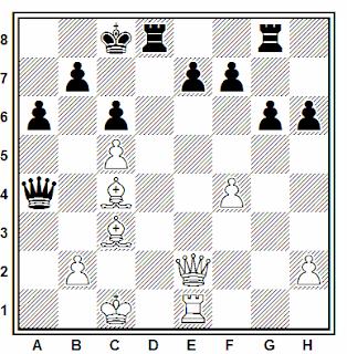 Problema número 230 en problemas de ajedrez