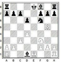 Posición de ajedrez donde no se puede enrocar por haber una pieza entre el rey y la torre