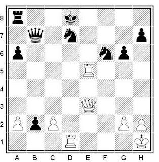 Problema ejercicio de ajedrez número 571: Morgado - Kletsel (Campeonato mundial por correspondencia, 1978)