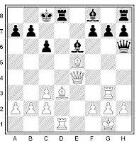 El mate de Boden en la partida de ajedrez Edward Lasker vs. Fritz  Englund
