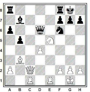 Problema número 379 en problemas de ajedrez