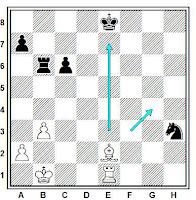 Jaque en descubierta en ajedrez